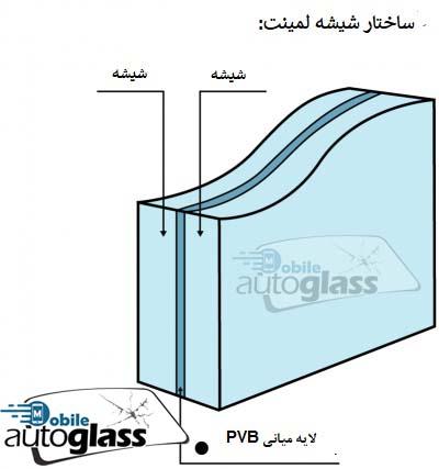 شیشه لمینت چیست